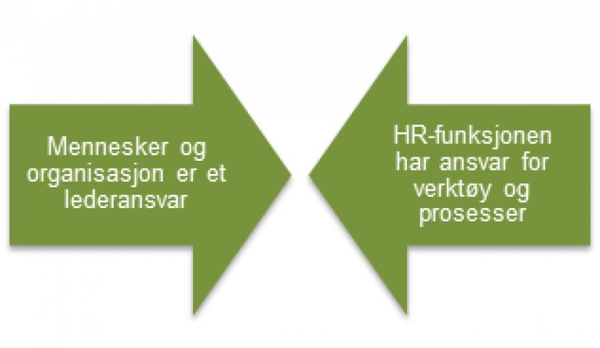HR vs linjeledere ill