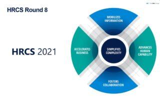 HRCS 2021 modell