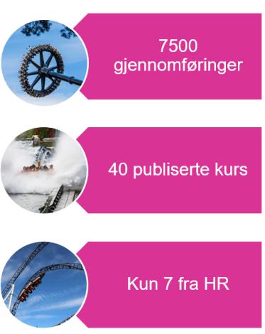Antall ansatte i Tusenfryd