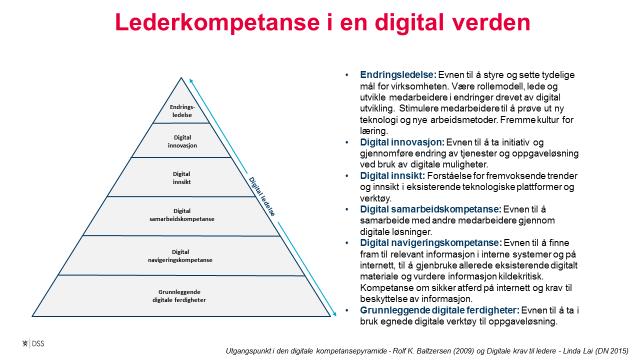 Digital Lederkompetanse