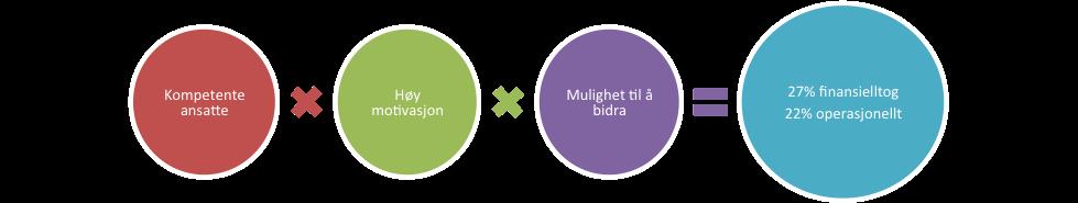hrs-bidrag-multiplisert